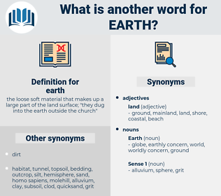 earth, synonym earth, another word for earth, words like earth, thesaurus earth