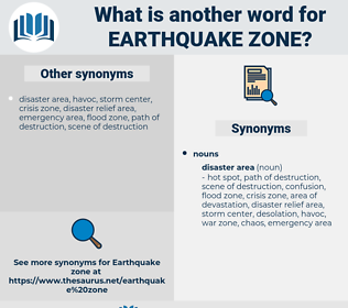 earthquake zone, synonym earthquake zone, another word for earthquake zone, words like earthquake zone, thesaurus earthquake zone