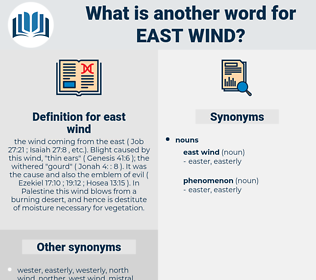 east wind, synonym east wind, another word for east wind, words like east wind, thesaurus east wind