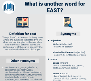 east, synonym east, another word for east, words like east, thesaurus east
