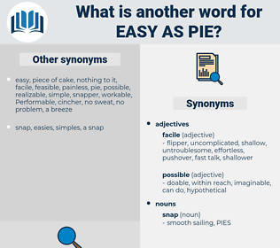 easy as pie, synonym easy as pie, another word for easy as pie, words like easy as pie, thesaurus easy as pie