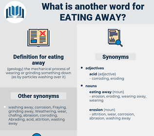 eating away, synonym eating away, another word for eating away, words like eating away, thesaurus eating away