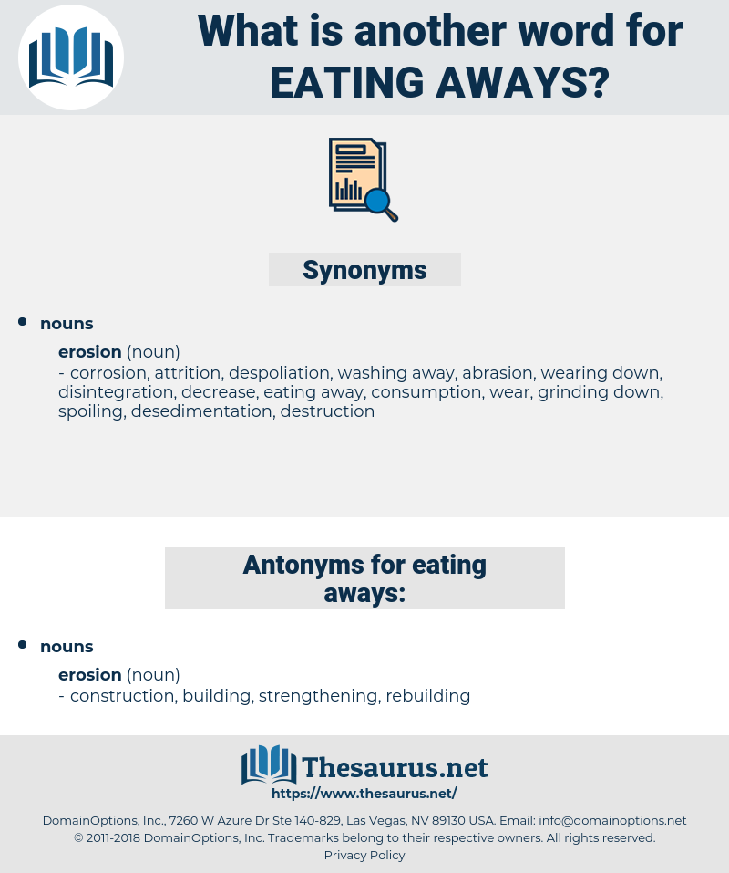 eating aways, synonym eating aways, another word for eating aways, words like eating aways, thesaurus eating aways