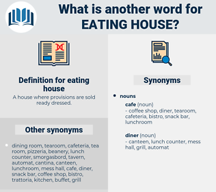 eating house, synonym eating house, another word for eating house, words like eating house, thesaurus eating house
