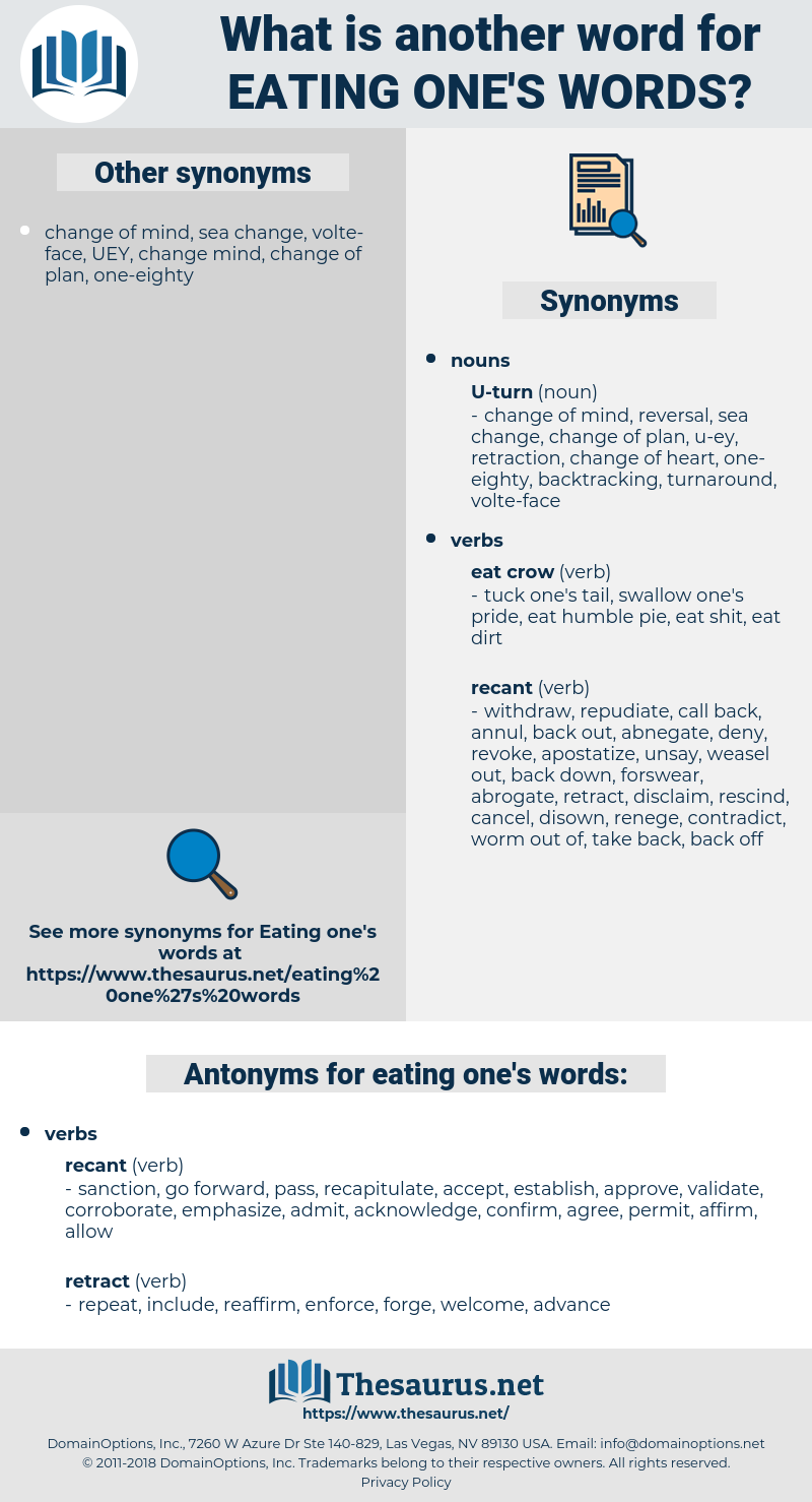 eating one's words, synonym eating one's words, another word for eating one's words, words like eating one's words, thesaurus eating one's words