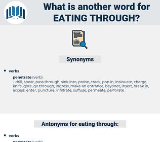 eating through, synonym eating through, another word for eating through, words like eating through, thesaurus eating through