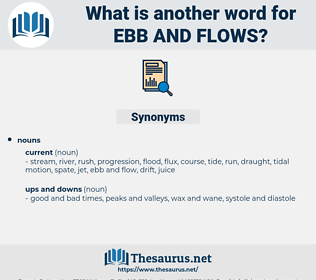 ebb and flows, synonym ebb and flows, another word for ebb and flows, words like ebb and flows, thesaurus ebb and flows