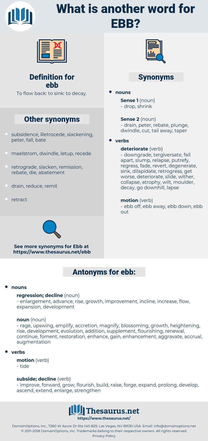 ebb, synonym ebb, another word for ebb, words like ebb, thesaurus ebb