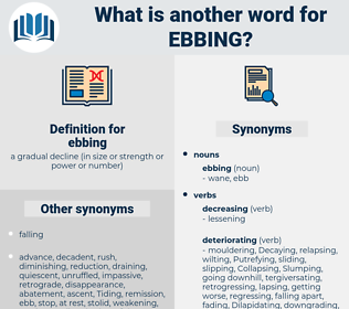 ebbing, synonym ebbing, another word for ebbing, words like ebbing, thesaurus ebbing