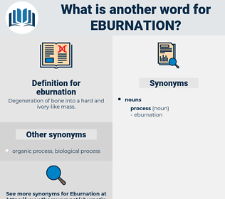 eburnation, synonym eburnation, another word for eburnation, words like eburnation, thesaurus eburnation