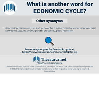 economic cycle, synonym economic cycle, another word for economic cycle, words like economic cycle, thesaurus economic cycle