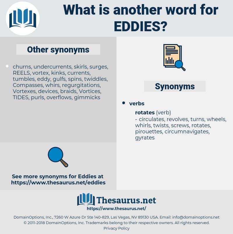Eddies, synonym Eddies, another word for Eddies, words like Eddies, thesaurus Eddies