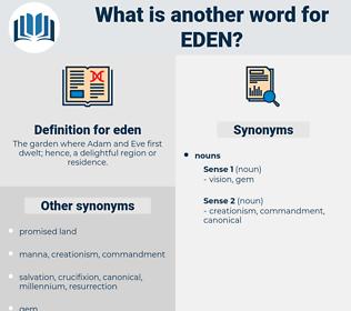 eden, synonym eden, another word for eden, words like eden, thesaurus eden