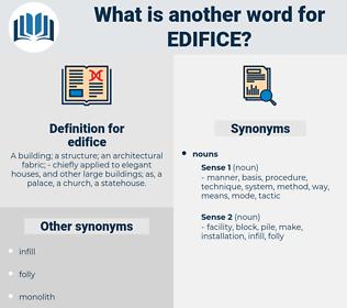 edifice, synonym edifice, another word for edifice, words like edifice, thesaurus edifice