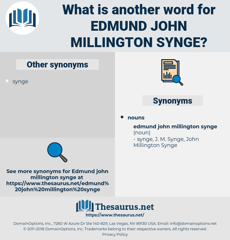 Edmund John Millington Synge, synonym Edmund John Millington Synge, another word for Edmund John Millington Synge, words like Edmund John Millington Synge, thesaurus Edmund John Millington Synge
