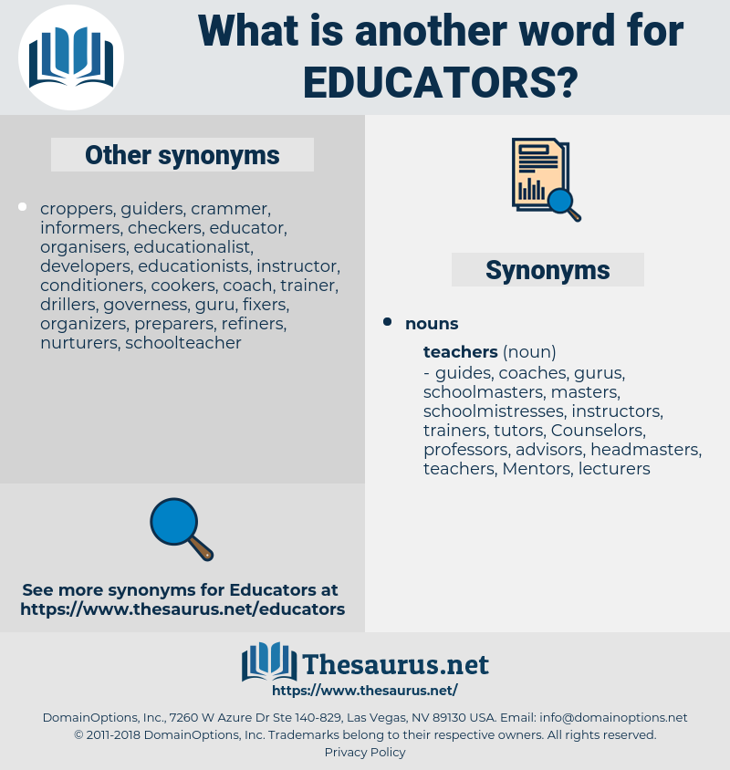 educators, synonym educators, another word for educators, words like educators, thesaurus educators
