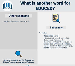 Educed, synonym Educed, another word for Educed, words like Educed, thesaurus Educed