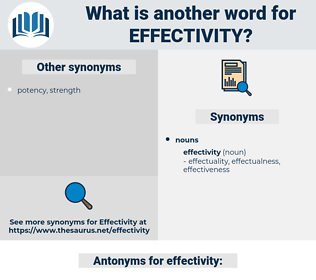effectivity, synonym effectivity, another word for effectivity, words like effectivity, thesaurus effectivity