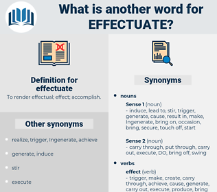effectuate, synonym effectuate, another word for effectuate, words like effectuate, thesaurus effectuate