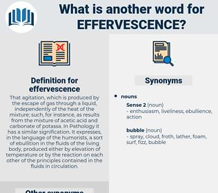 effervescence, synonym effervescence, another word for effervescence, words like effervescence, thesaurus effervescence