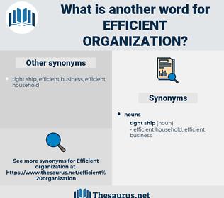 efficient organization, synonym efficient organization, another word for efficient organization, words like efficient organization, thesaurus efficient organization