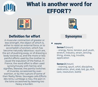effort, synonym effort, another word for effort, words like effort, thesaurus effort