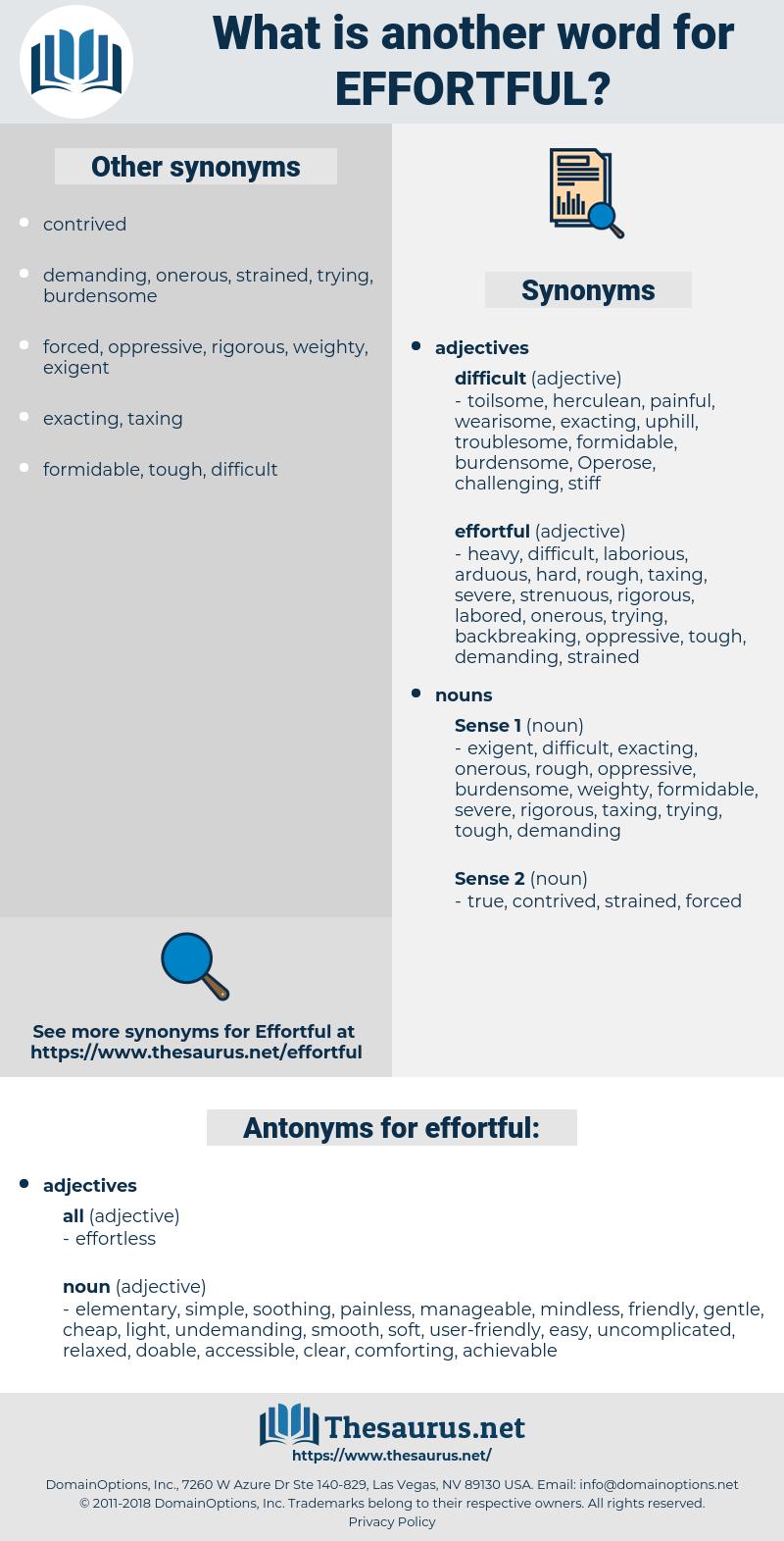 effortful, synonym effortful, another word for effortful, words like effortful, thesaurus effortful