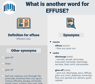 effuse, synonym effuse, another word for effuse, words like effuse, thesaurus effuse