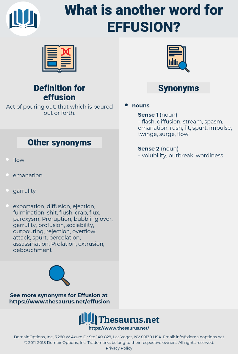 effusion, synonym effusion, another word for effusion, words like effusion, thesaurus effusion