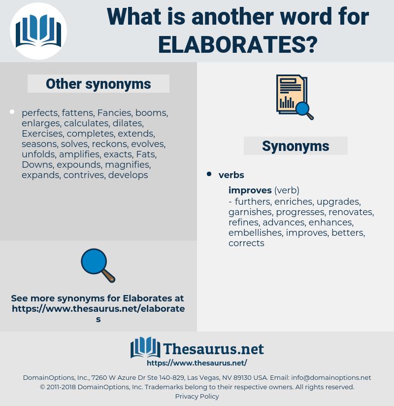 elaborates, synonym elaborates, another word for elaborates, words like elaborates, thesaurus elaborates