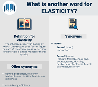 elasticity, synonym elasticity, another word for elasticity, words like elasticity, thesaurus elasticity