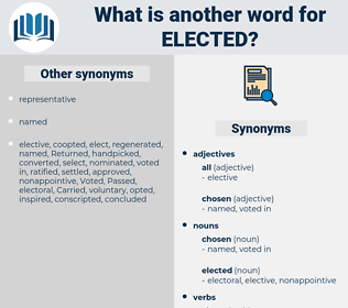elected, synonym elected, another word for elected, words like elected, thesaurus elected