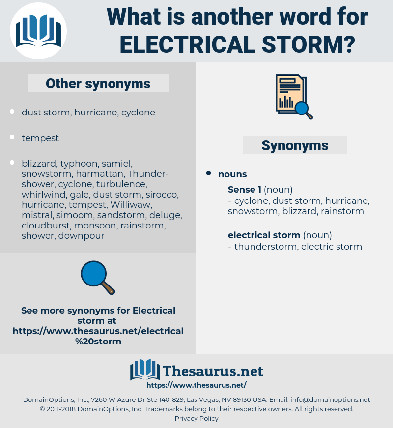 electrical storm, synonym electrical storm, another word for electrical storm, words like electrical storm, thesaurus electrical storm