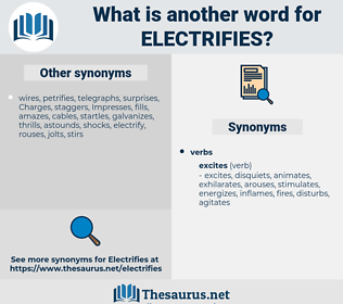 electrifies, synonym electrifies, another word for electrifies, words like electrifies, thesaurus electrifies