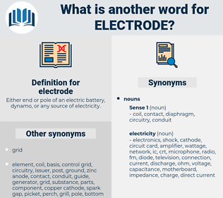 electrode, synonym electrode, another word for electrode, words like electrode, thesaurus electrode