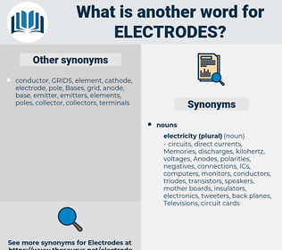 Electrodes, synonym Electrodes, another word for Electrodes, words like Electrodes, thesaurus Electrodes