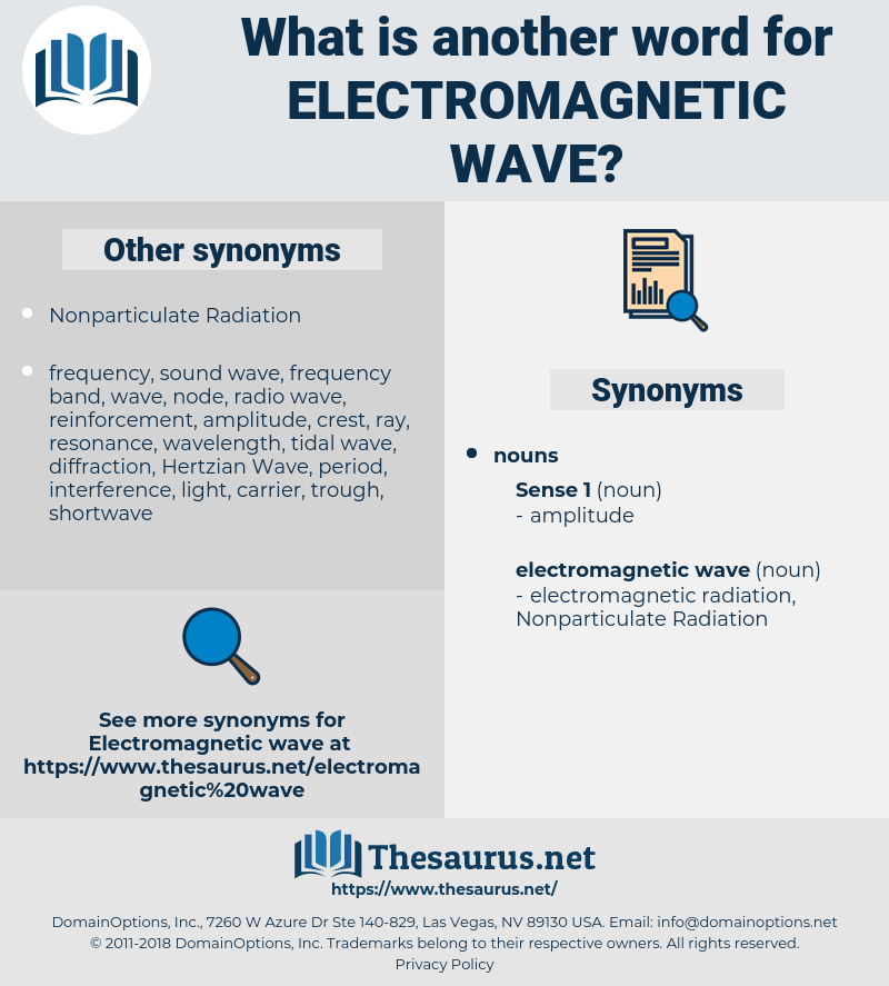 electromagnetic wave, synonym electromagnetic wave, another word for electromagnetic wave, words like electromagnetic wave, thesaurus electromagnetic wave