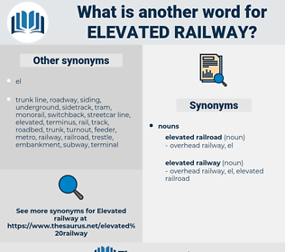 elevated railway, synonym elevated railway, another word for elevated railway, words like elevated railway, thesaurus elevated railway