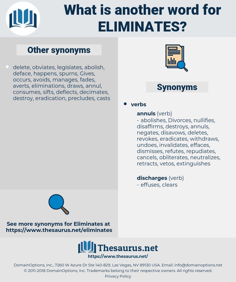 eliminates, synonym eliminates, another word for eliminates, words like eliminates, thesaurus eliminates