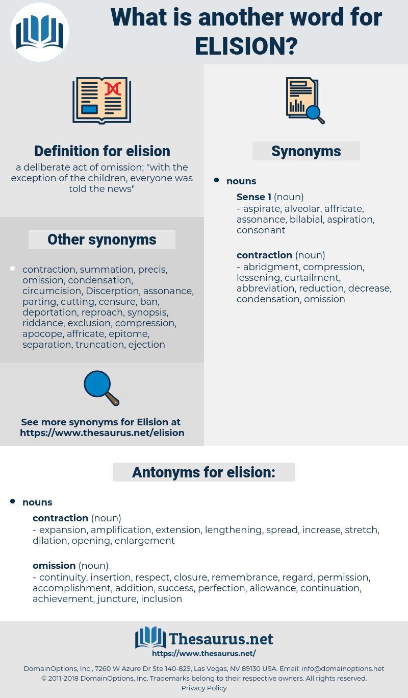 elision, synonym elision, another word for elision, words like elision, thesaurus elision