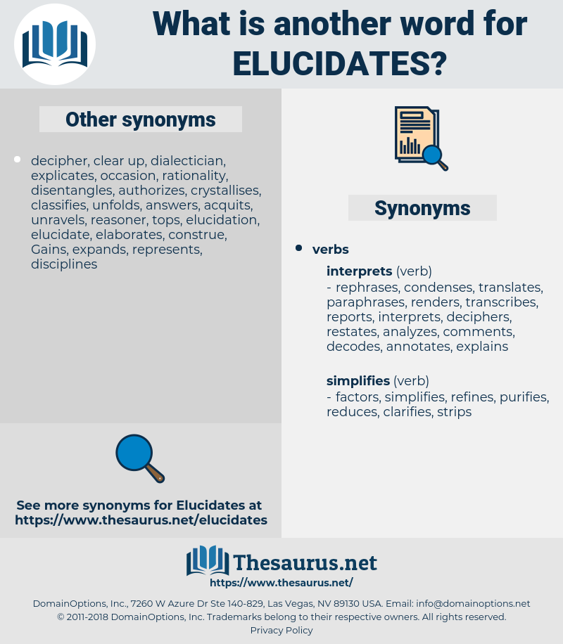 elucidates, synonym elucidates, another word for elucidates, words like elucidates, thesaurus elucidates