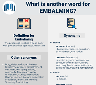 Embalming, synonym Embalming, another word for Embalming, words like Embalming, thesaurus Embalming