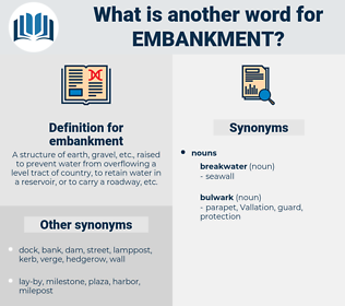 embankment, synonym embankment, another word for embankment, words like embankment, thesaurus embankment