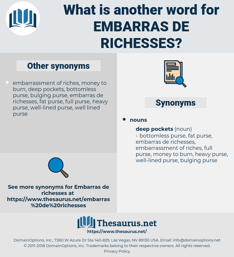 Synonyms for EMBARRAS DE RICHESSES - Thesaurus net