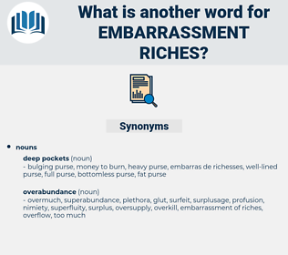 embarrassment riches, synonym embarrassment riches, another word for embarrassment riches, words like embarrassment riches, thesaurus embarrassment riches