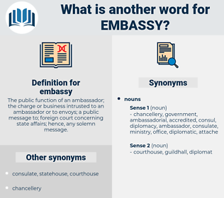 embassy, synonym embassy, another word for embassy, words like embassy, thesaurus embassy
