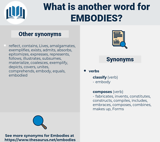 embodies, synonym embodies, another word for embodies, words like embodies, thesaurus embodies