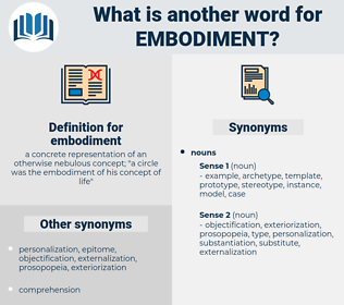 embodiment, synonym embodiment, another word for embodiment, words like embodiment, thesaurus embodiment