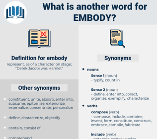 embody, synonym embody, another word for embody, words like embody, thesaurus embody