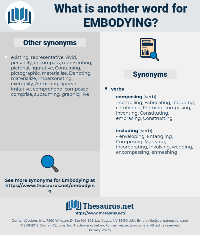 Embodying, synonym Embodying, another word for Embodying, words like Embodying, thesaurus Embodying